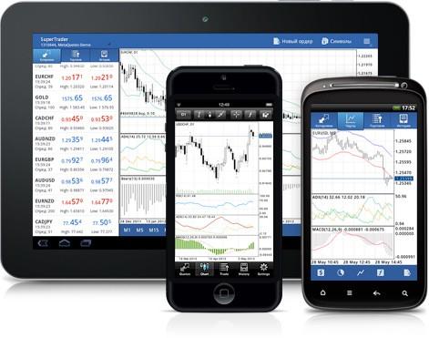 Mobile Trading in MetaTrader 5