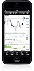MetaTrader 5的iOS