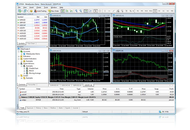 Download MetaTrader 5 Client Terminal