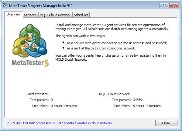 MQL5 Cloud Network'e Katılım