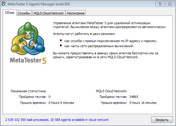 Обзор диспетчера MetaTester 5 Agents Manager
