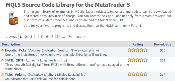 MQL5 代码库
