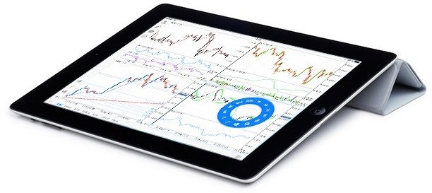 Trade Forex, equities, CFDs, and futures in the MetaTrader 5 platform