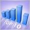 Обзор участников из TOP-10