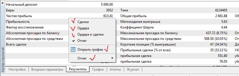 Информация о сделках на форексе калькулятор рубли в биткоины