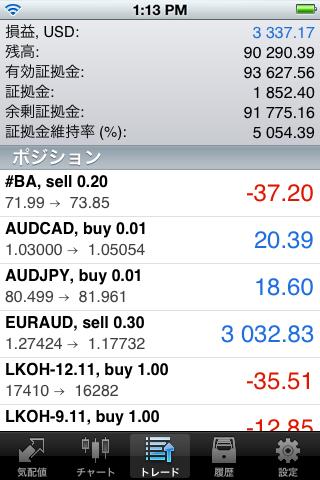 Japanese Language in MetaTrader 5 iPhone