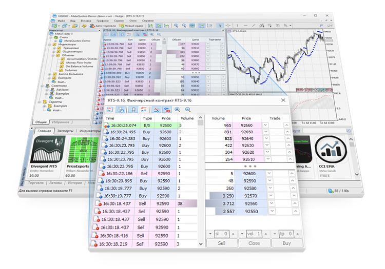 Time & Sales in MetaTrader 5