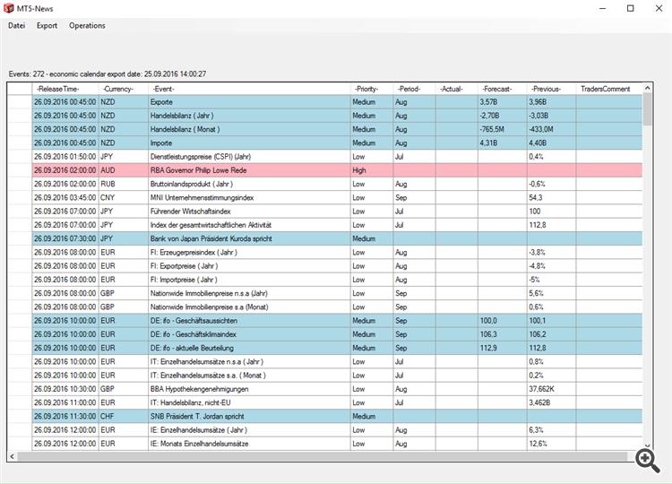 Tool für MT5, Economic Calendar Export