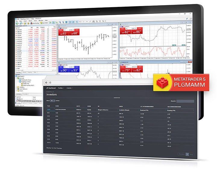 MAMM plugin for MetaTrader 5