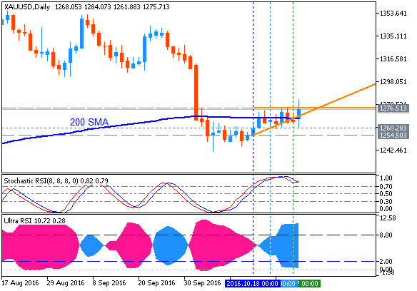 Press review - What is Forex Trading - General - MQL5