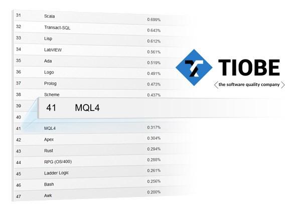 MQL4 и MQL5 – на 41-м месте рейтинга языков программирования TIOBE