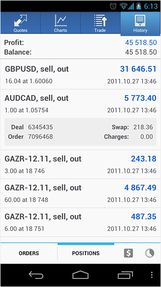 Trading History in MetaTrader 5 Android