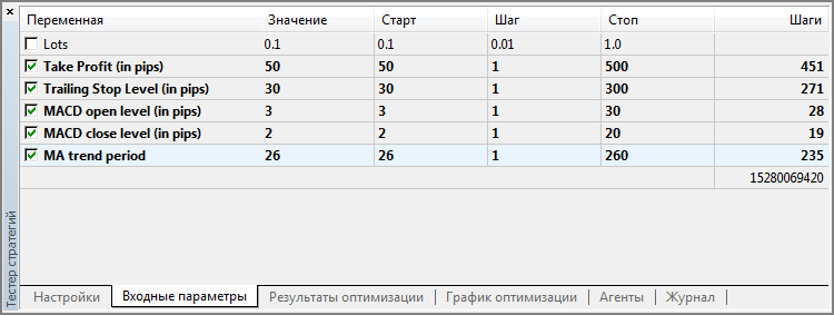 Параметры для оптимизации MACD Sample