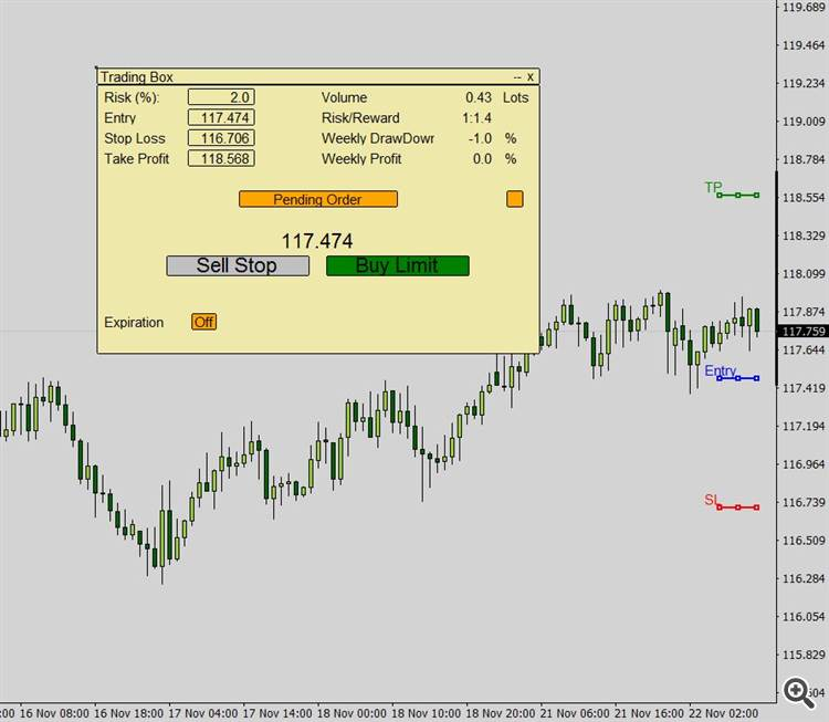 Trading Box