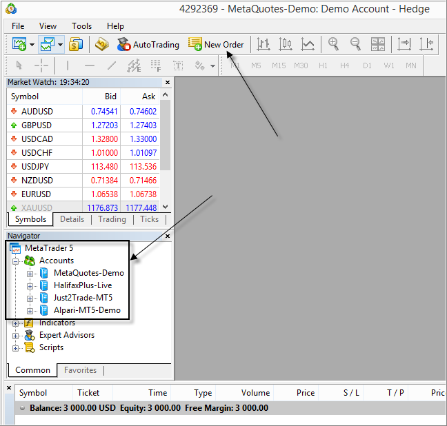 Commodity Trading News And Analysis Custom Automatated For