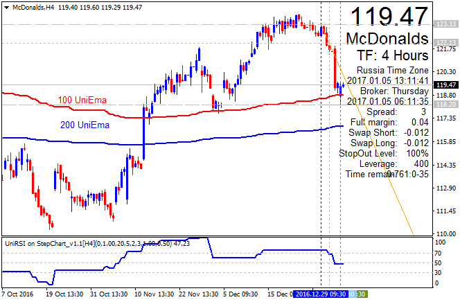 Most Effective Technical Analysis Indicators Metatrader Script Timezone