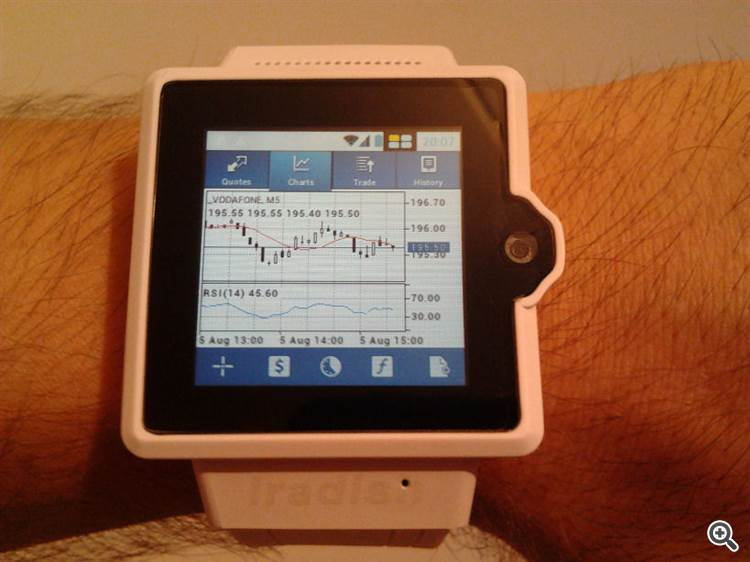 Android wear forex app