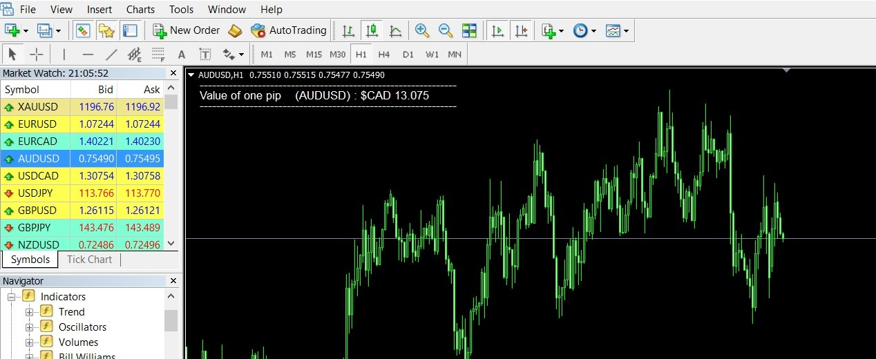 Mt4 One Click Trading Hiding My Indicator Trading Positions