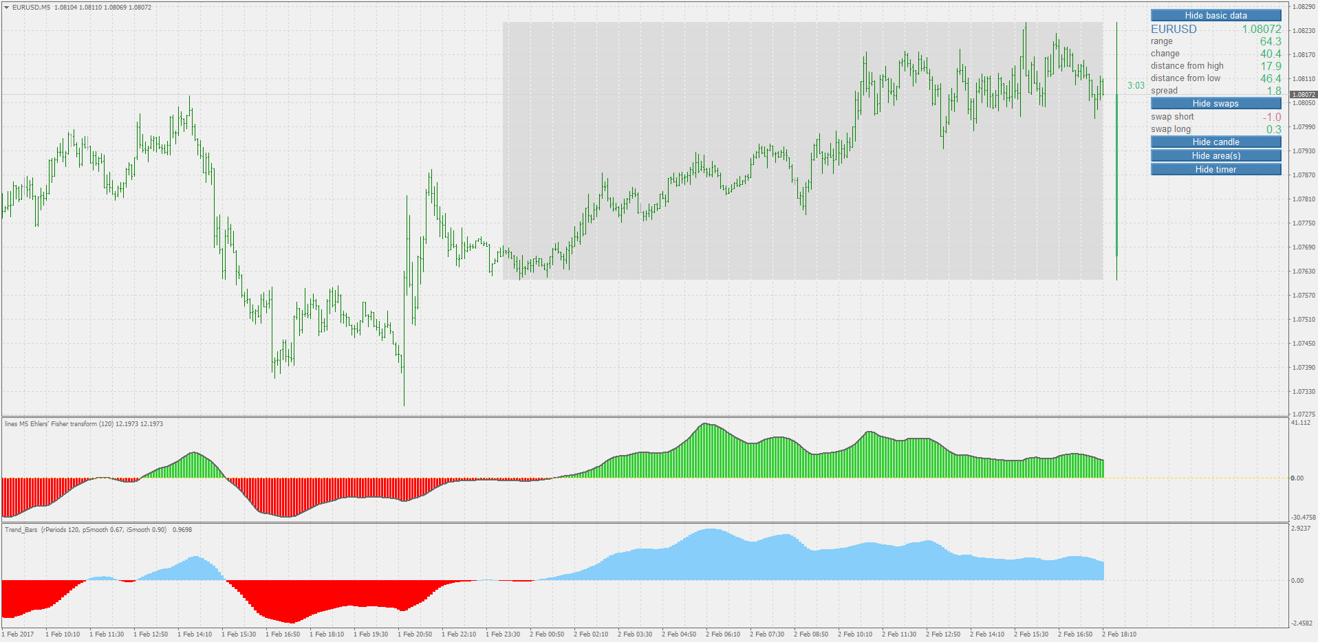 Find and install indicator - Trend Indicators - Technical
