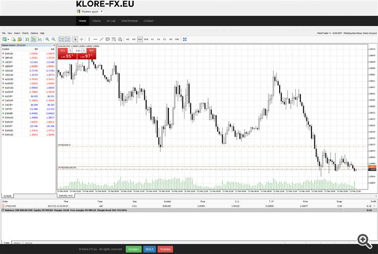 WebTerminal on KLORE-FX.EU