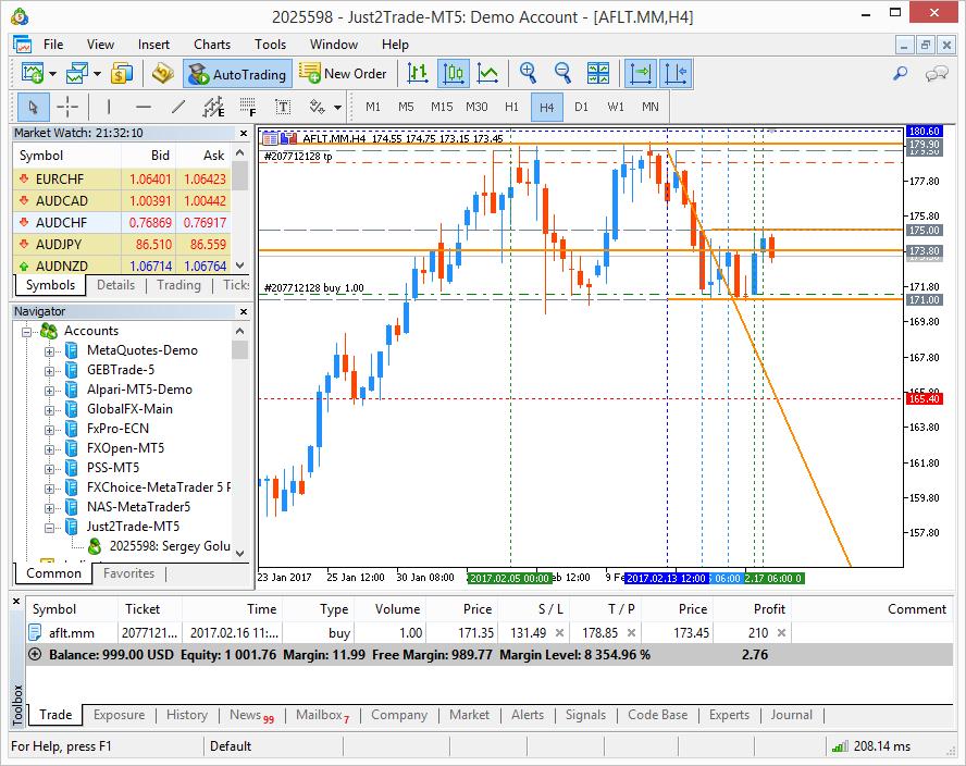 Forex data for backtesting стоимость валют