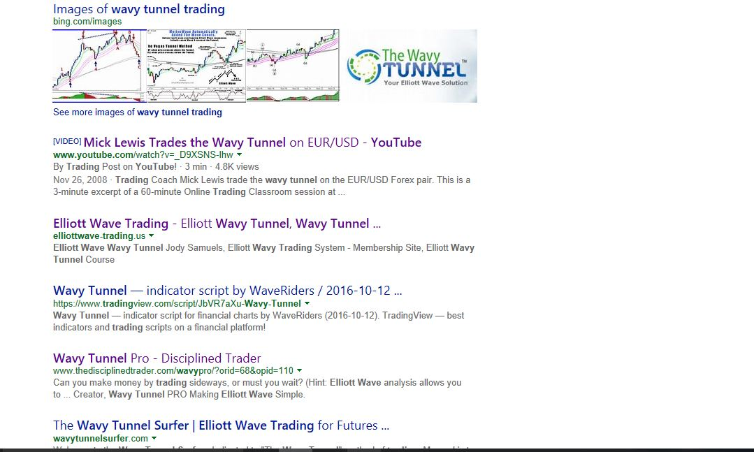 Wavy tunnel strategy - Trading Strategies That Work - Trading