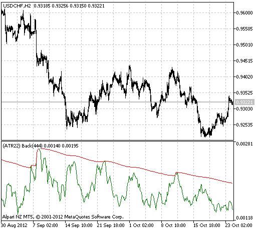 Рис.1 Volatility_FBA_NR