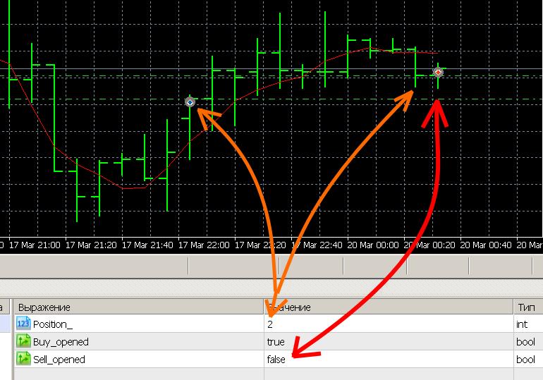 Хеджевые торговые системы форекс форекс стратегия 1м