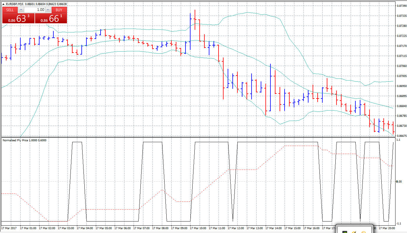 Array out of range - Moving Average, MA - MQL4 and