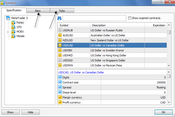 How to download the complete historical data int mt5 - MT5 - Trading
