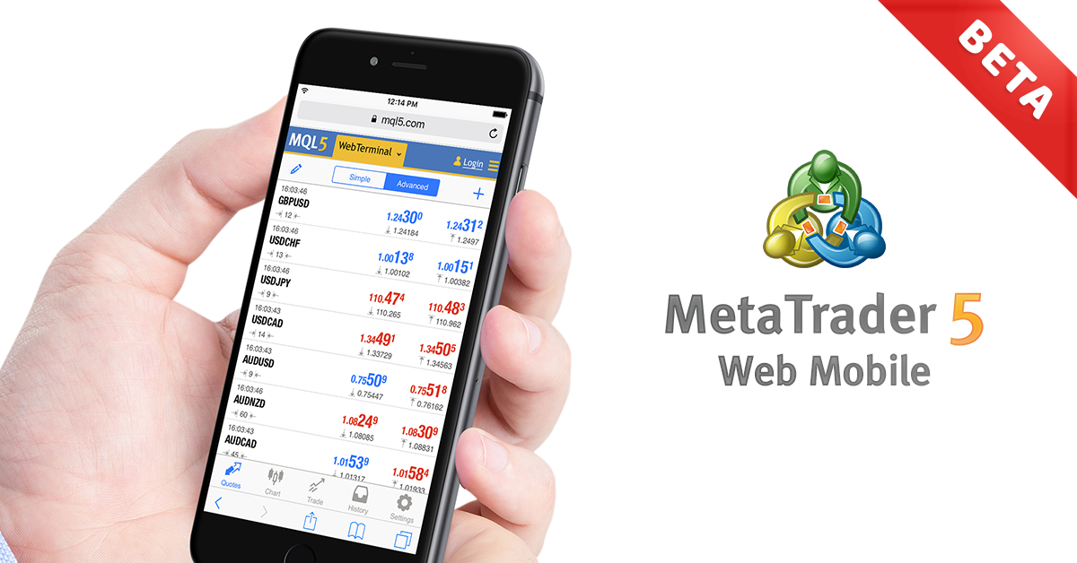 MetaTrader 5 Mobile Web