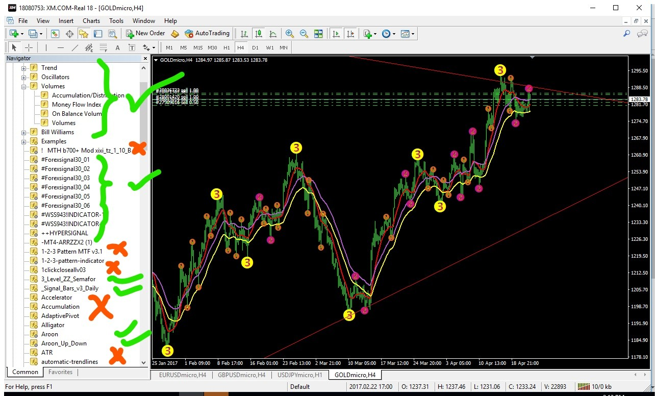 Please Some Indicators Can T Attach On Chart Mt4 General