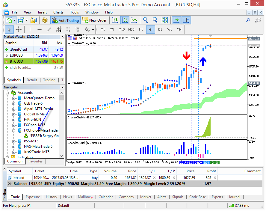Crypto-trading mt4