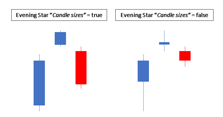 Evening Star Candle sizes