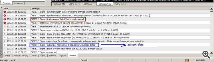 Not Enough Money For Trading Signal On Demo Demo Trading