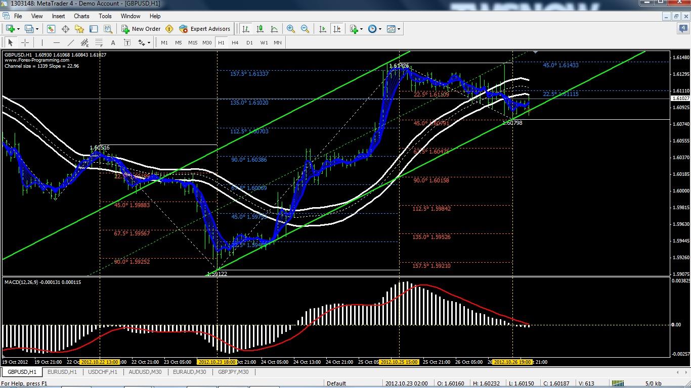 Indicators - Indices - General - MQL5 programming forum - Page 6