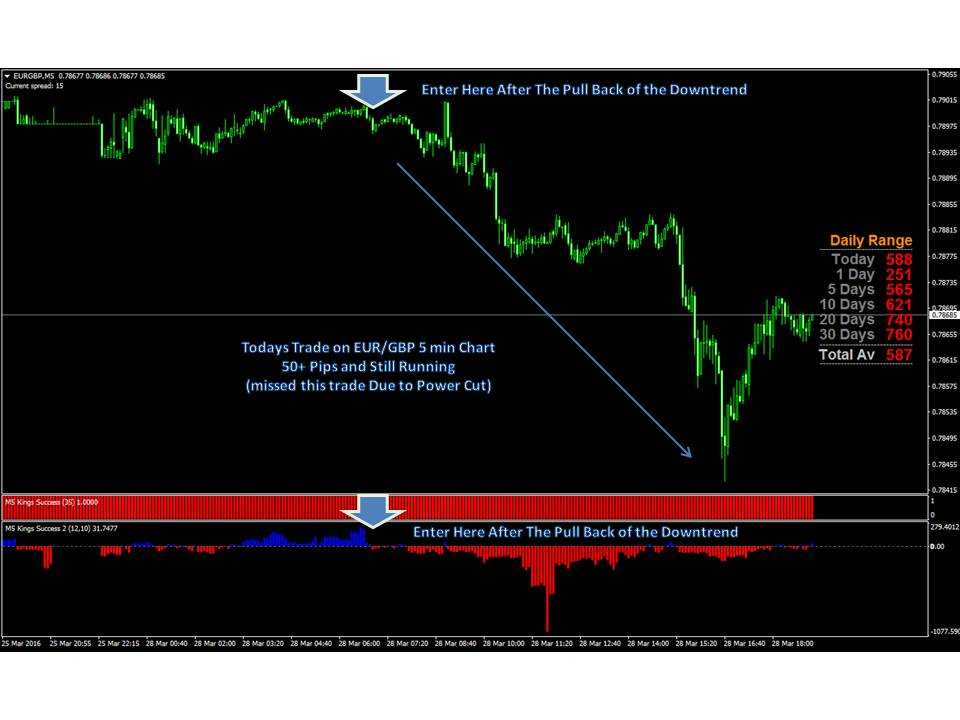 Forex Fundamental Strategies Pdf - Robot Forex Ea News Trader