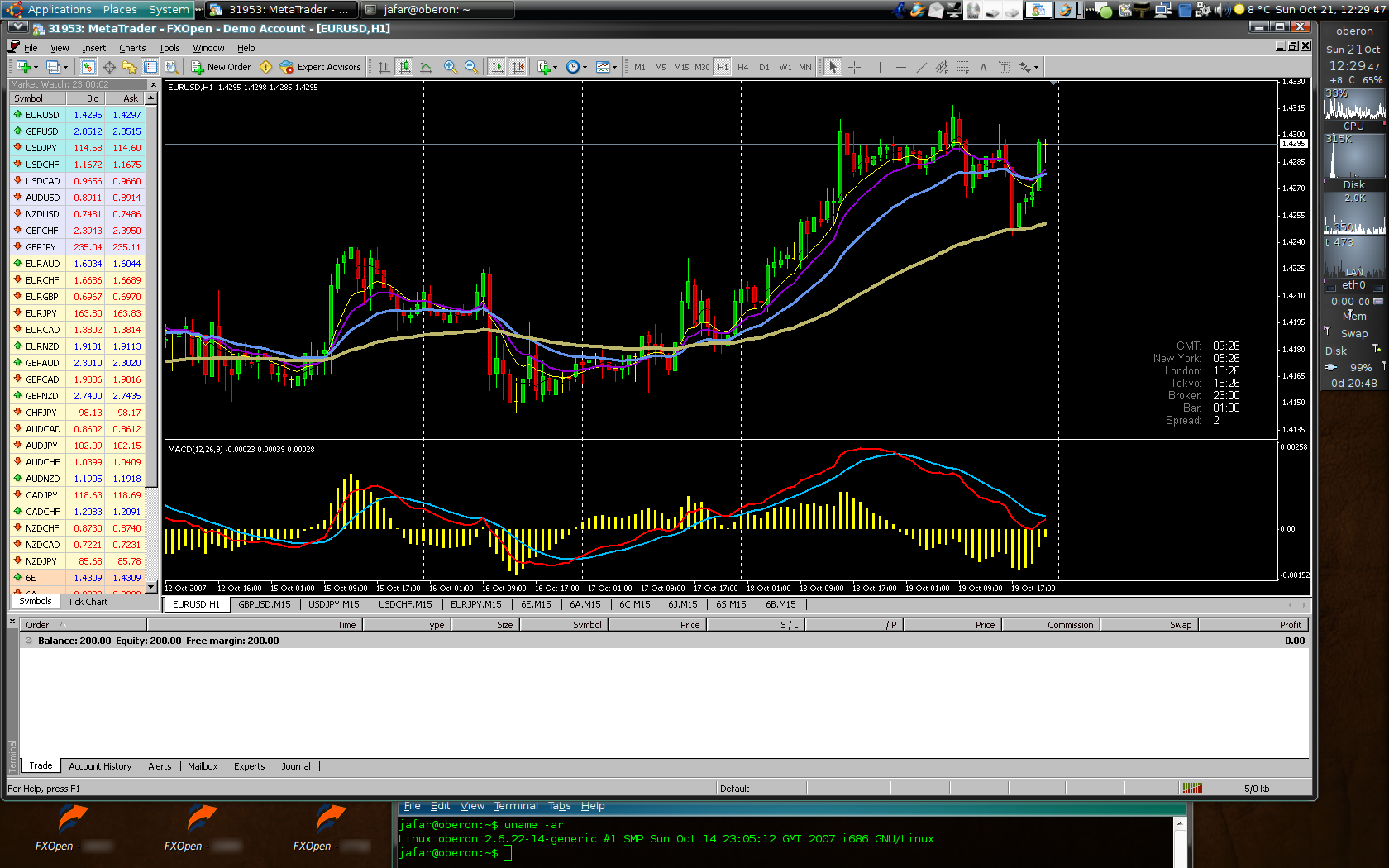 Linux forex
