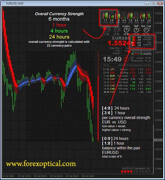 Download forex factory news indicator mt4