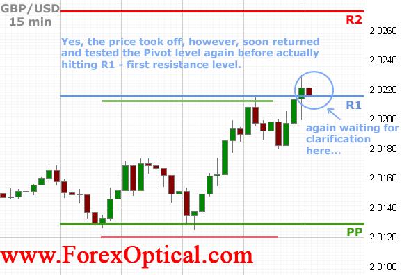 Profit forex signal forum