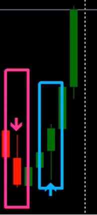 Desenha Retangulos no gráfico MT4