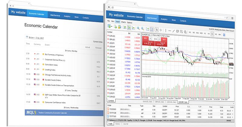 Два готовых форекс-сервиса для вашего сайта: веб-платформа и экономический календарь