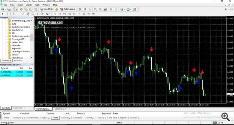 braintrend2sig indicator MT4
