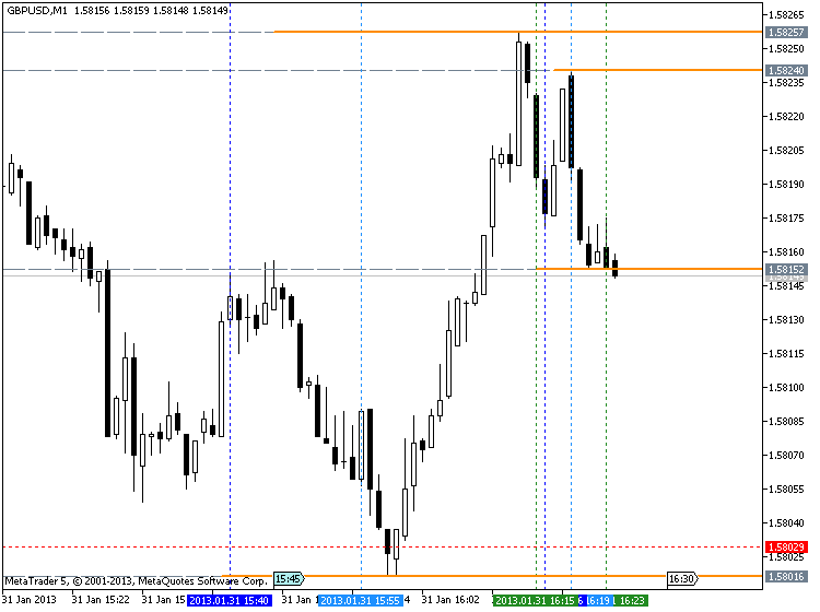 Bkforex ajax indicator