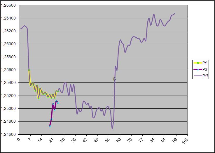 Индикатор количества участников на форексе форекс деньги работа колпино
