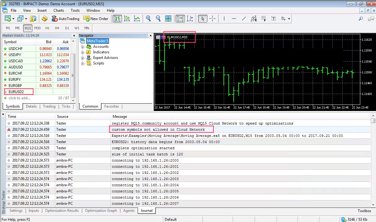 best laptop for technical analysis metatrader 5 strategy tester