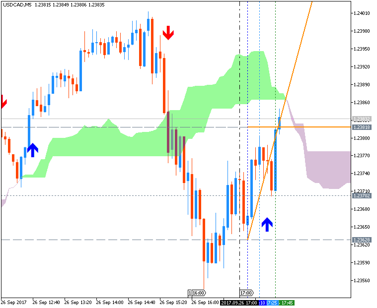Advance Decline Theory In Technical Analysis Virtual Dealer Plugin