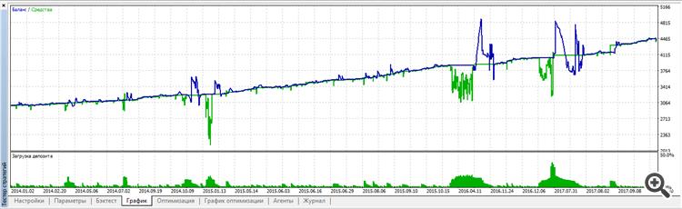 Euro Rat 1.007