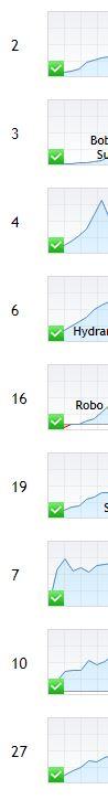 Filter - sort ascending by Ranking