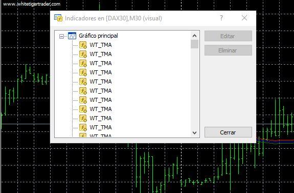 Ea Creates Multiple Instances Of An Indicator Using Icustom Demo